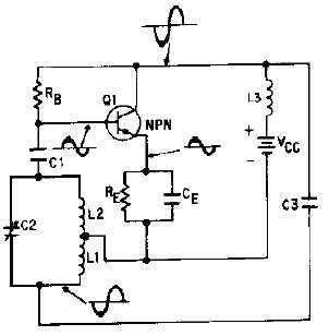 LC Oscillators